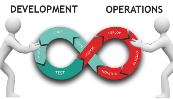 development-operations-1