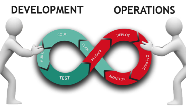 development-operations-1